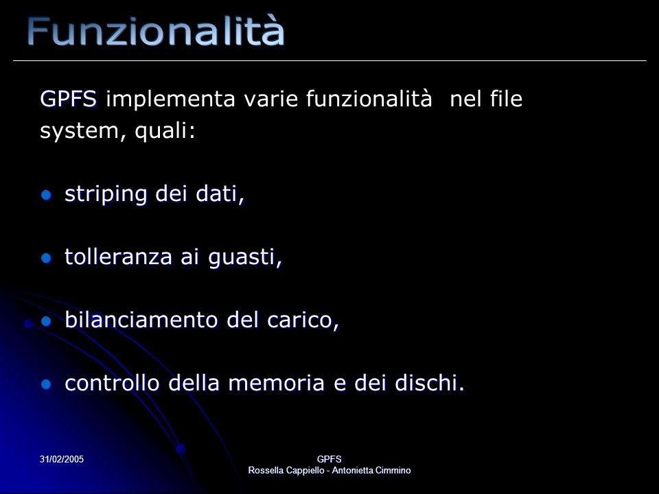 31/02/2005GPFS Rossella Cappiello - Antonietta Cimmino GPFS GPFS implementa varie funzionalità nel file system, quali: striping dei dati, striping dei dati, tolleranza ai guasti, tolleranza ai guasti, bilanciamento del carico, bilanciamento del carico, controllo della memoria e dei dischi.