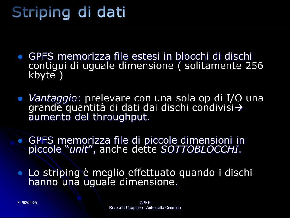 31/02/2005GPFS Rossella Cappiello - Antonietta Cimmino GPFS memorizza file estesi in blocchi di dischi GPFS memorizza file estesi in blocchi di dischi