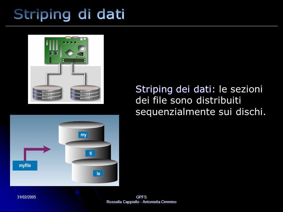 31/02/2005GPFS Rossella Cappiello - Antonietta Cimmino Striping dei dati Striping dei dati: le sezioni dei file sono distribuiti sequenzialmente sui d