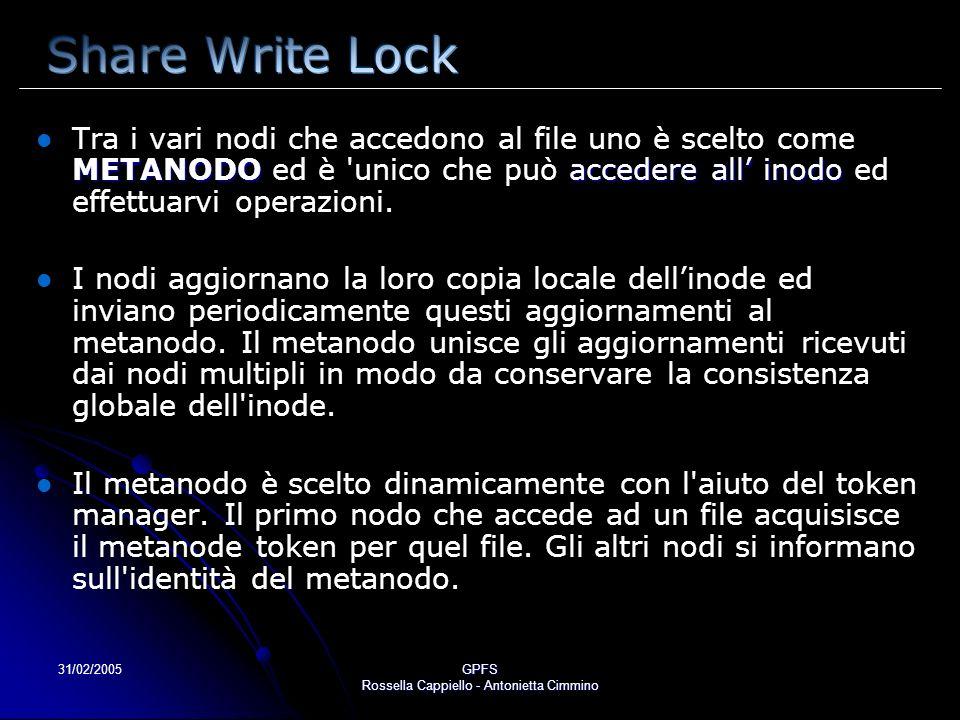 31/02/2005GPFS Rossella Cappiello - Antonietta Cimmino METANODO accedere all inodo Tra i vari nodi che accedono al file uno è scelto come METANODO ed è unico che può accedere all inodo ed effettuarvi operazioni.