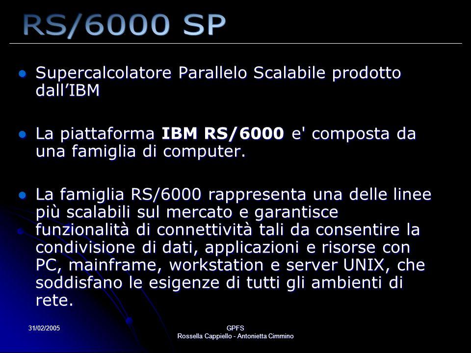 31/02/2005GPFS Rossella Cappiello - Antonietta Cimmino Supercalcolatore Parallelo Scalabile prodotto dallIBM Supercalcolatore Parallelo Scalabile prodotto dallIBM La piattaforma IBM RS/6000 e composta da una famiglia di computer.