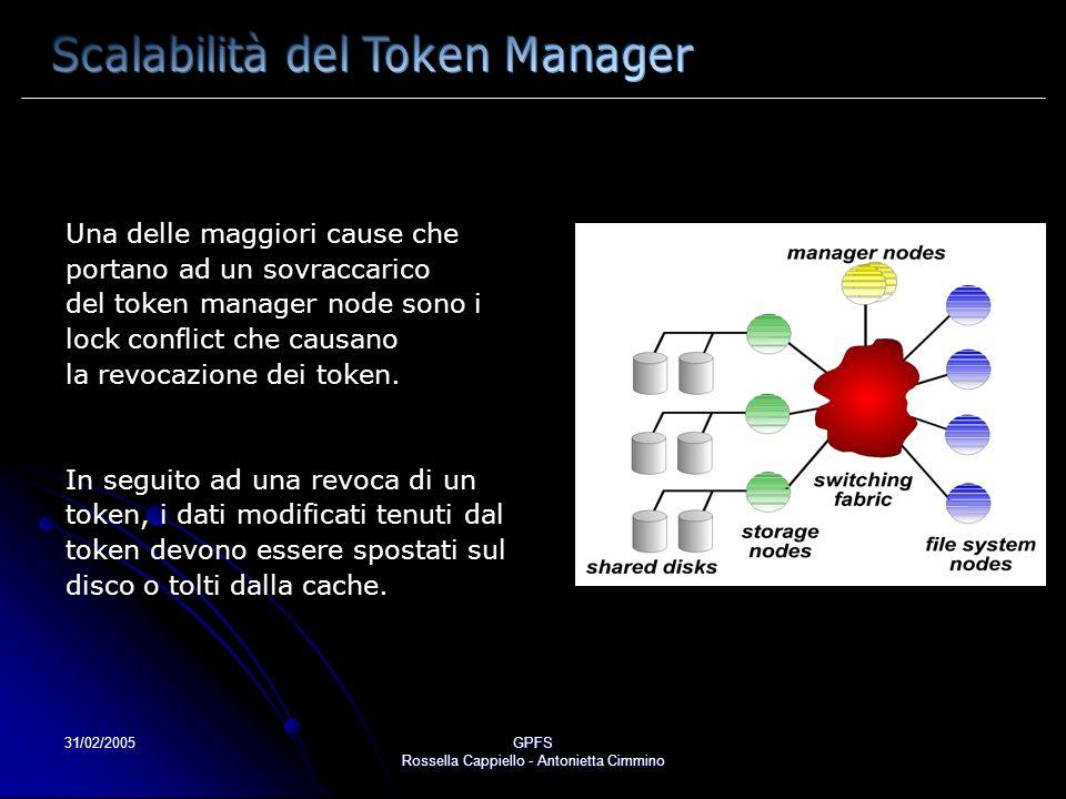 31/02/2005GPFS Rossella Cappiello - Antonietta Cimmino Una delle maggiori cause che portano ad un sovraccarico del token manager node sono i lock conf