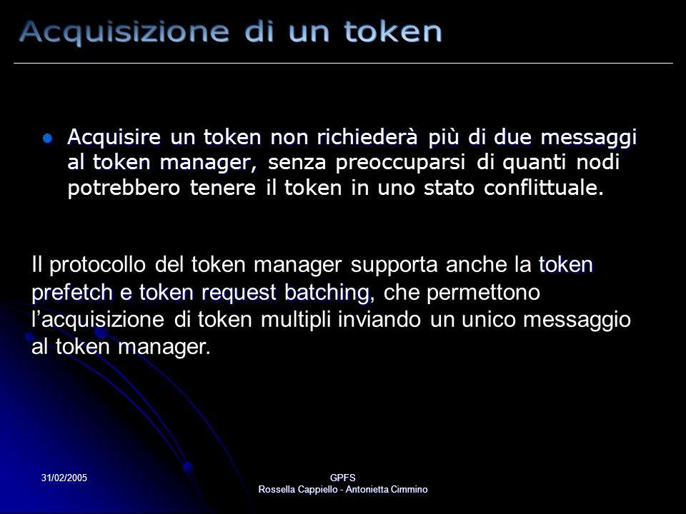 31/02/2005GPFS Rossella Cappiello - Antonietta Cimmino Acquisire un token non richiederà più di due messaggi al token manager, Acquisire un token non richiederà più di due messaggi al token manager, senza preoccuparsi di quanti nodi potrebbero tenere il token in uno stato conflittuale.