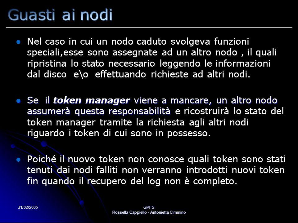 31/02/2005GPFS Rossella Cappiello - Antonietta Cimmino Nel caso in cui un nodo caduto svolgeva funzioni speciali,esse sono assegnate ad un altro nodo,
