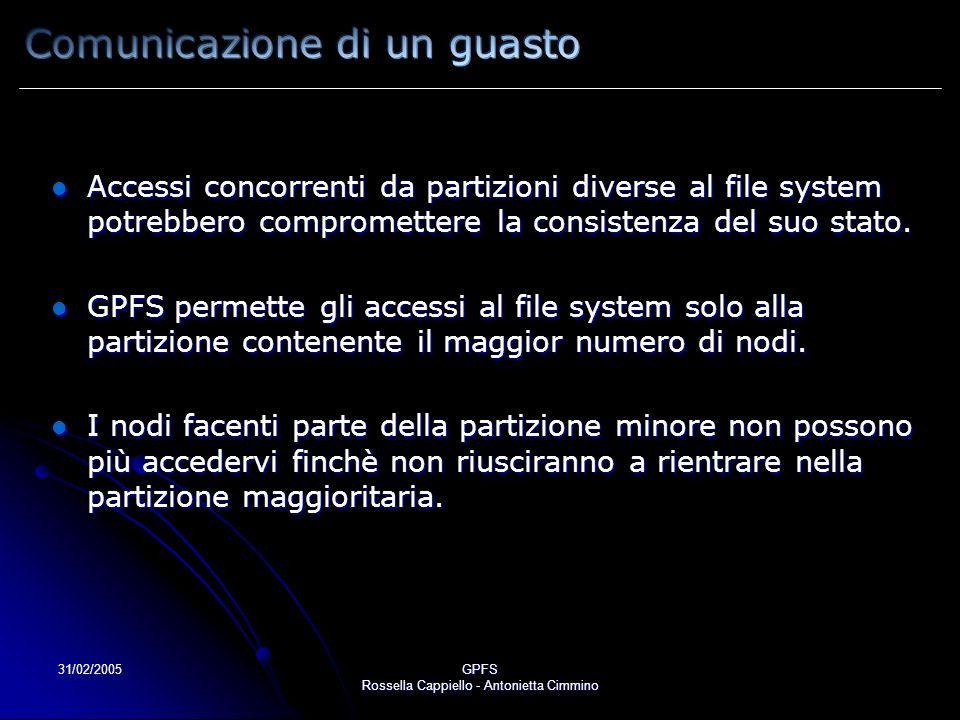 31/02/2005GPFS Rossella Cappiello - Antonietta Cimmino Accessi concorrenti da partizioni diverse al file system potrebbero compromettere la consistenza del suo stato.