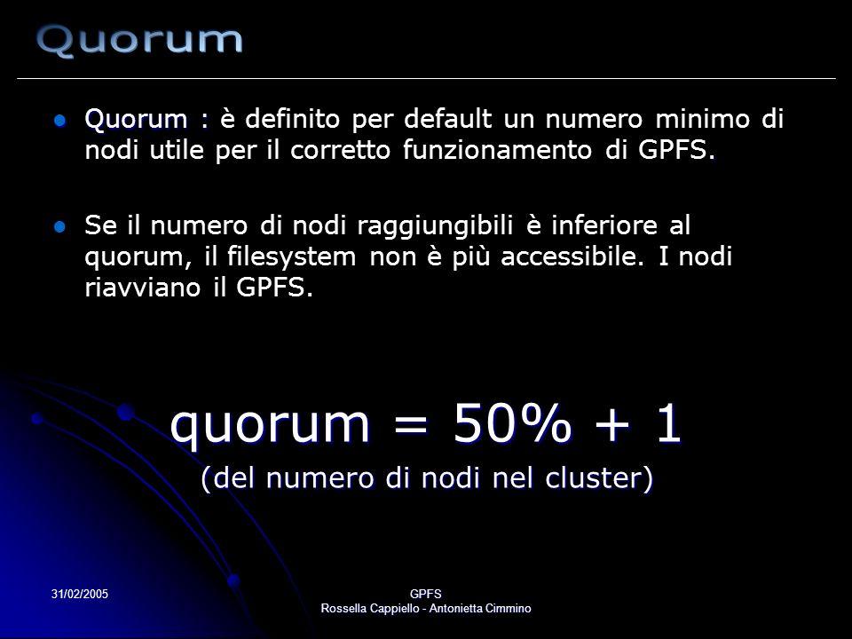 31/02/2005GPFS Rossella Cappiello - Antonietta Cimmino Quorum :. Quorum : è definito per default un numero minimo di nodi utile per il corretto funzio