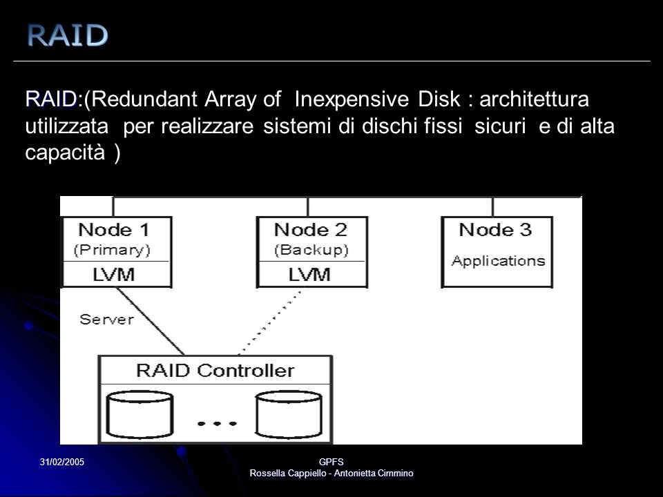 31/02/2005GPFS Rossella Cappiello - Antonietta Cimmino RAID RAID:(Redundant Array of Inexpensive Disk : architettura utilizzata per realizzare sistemi di dischi fissi sicuri e di alta capacità )