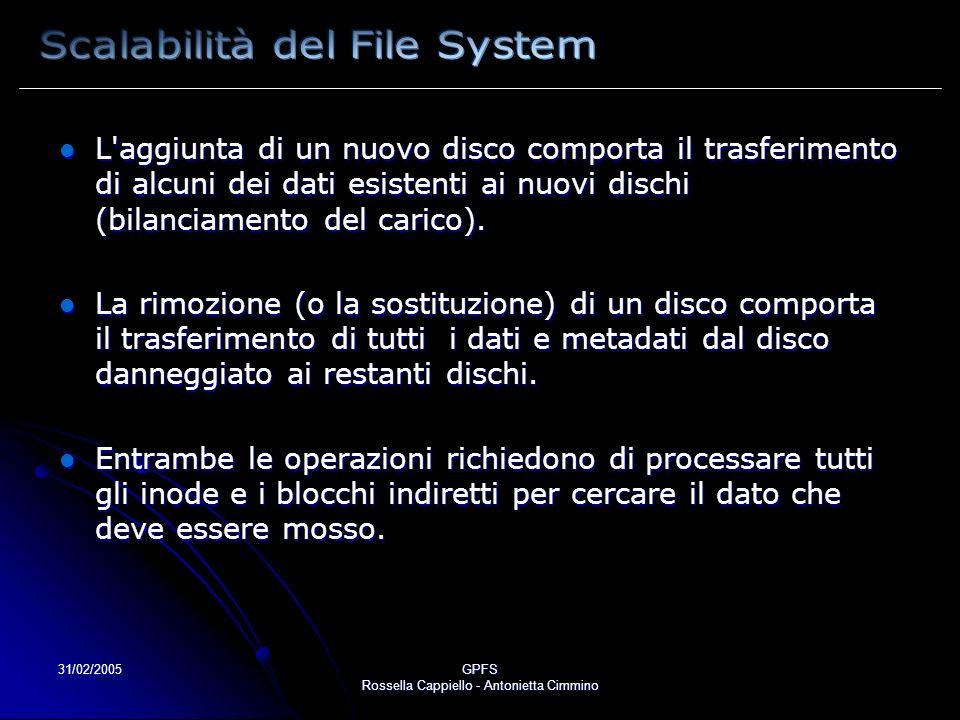 31/02/2005GPFS Rossella Cappiello - Antonietta Cimmino L aggiunta di un nuovo disco comporta il trasferimento di alcuni dei dati esistenti ai nuovi dischi (bilanciamento del carico).