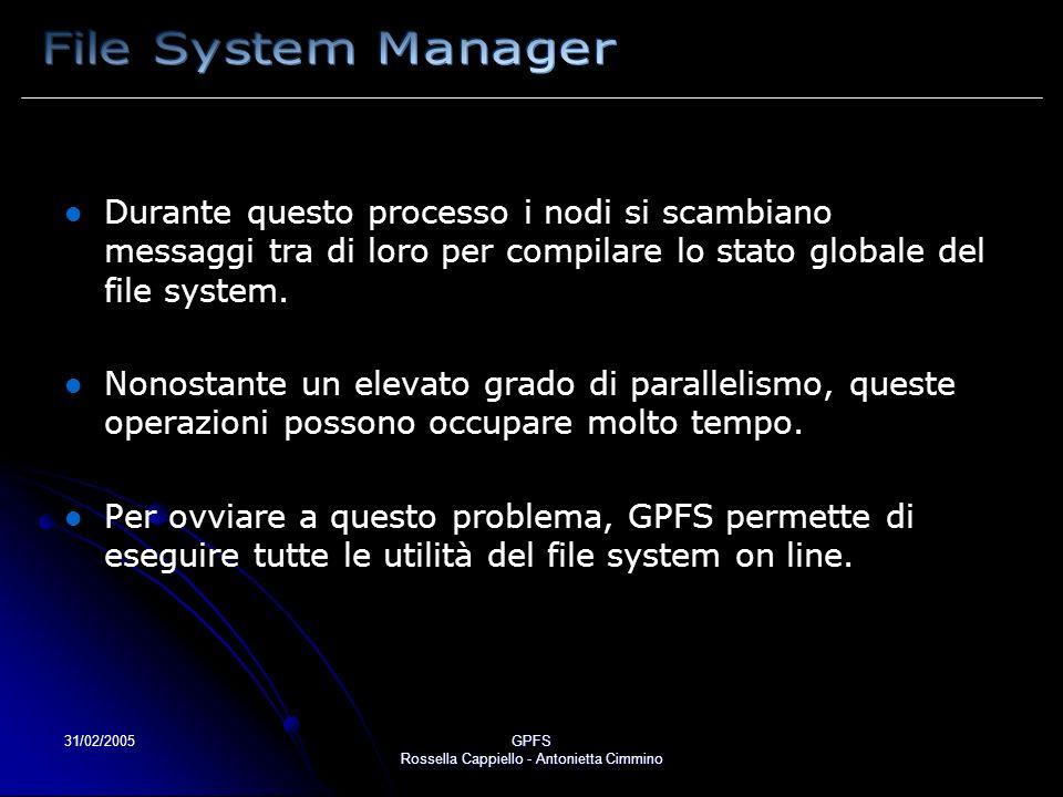 31/02/2005GPFS Rossella Cappiello - Antonietta Cimmino Durante questo processo i nodi si scambiano messaggi tra di loro per compilare lo stato globale del file system.
