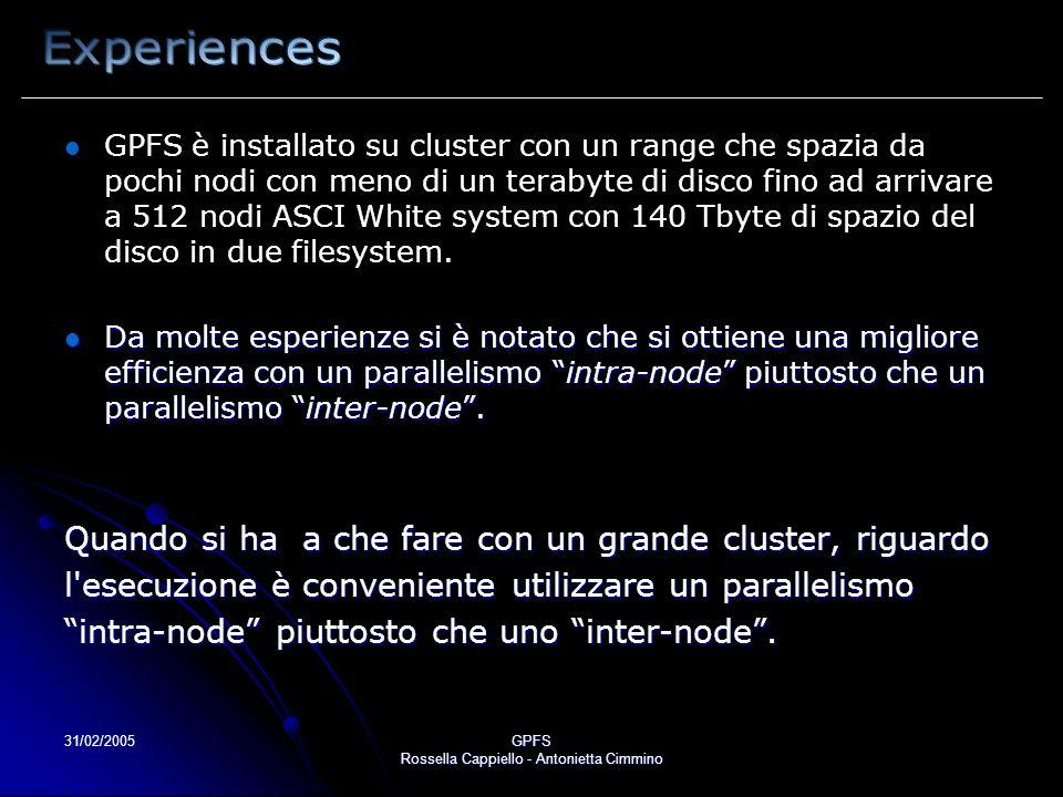 31/02/2005GPFS Rossella Cappiello - Antonietta Cimmino GPFS è installato su cluster con un range che spazia da pochi nodi con meno di un terabyte di d