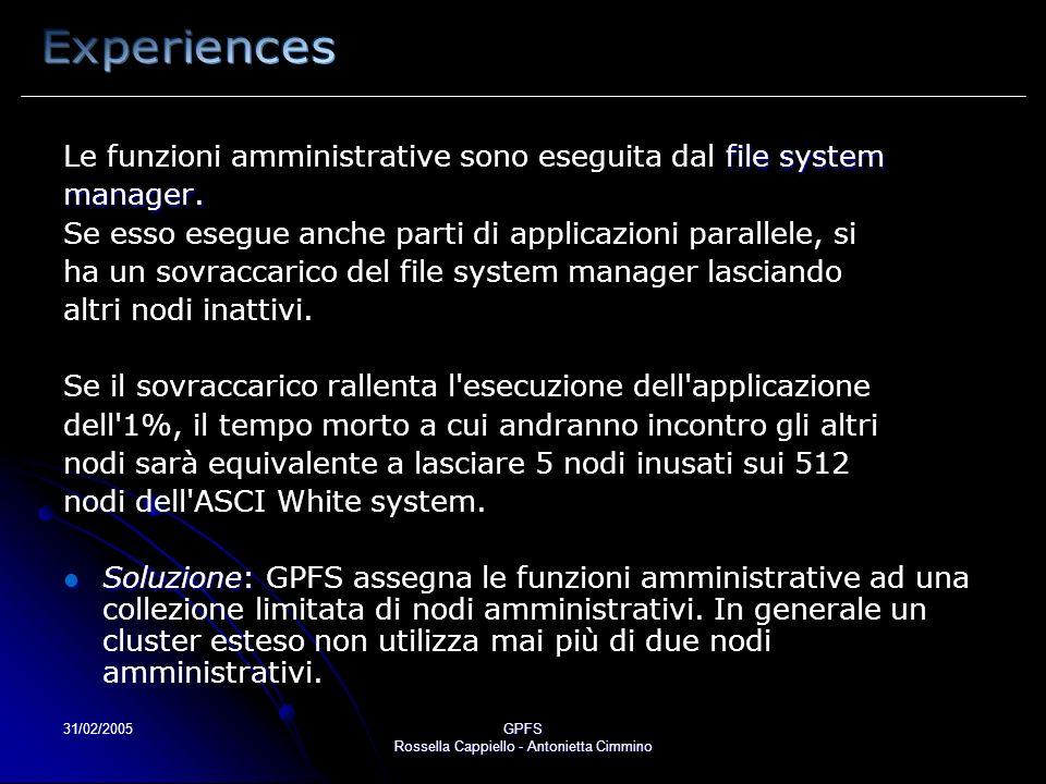 31/02/2005GPFS Rossella Cappiello - Antonietta Cimmino file system Le funzioni amministrative sono eseguita dal file systemmanager. Se esso esegue anc