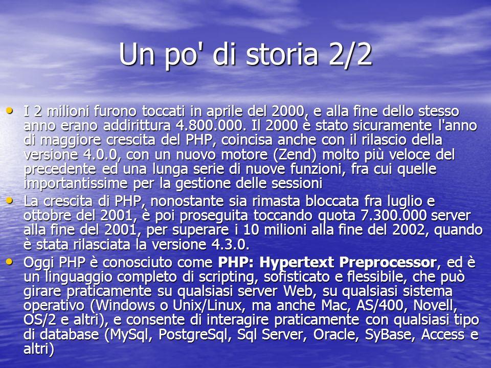 I 2 milioni furono toccati in aprile del 2000, e alla fine dello stesso anno erano addirittura 4.800.000.