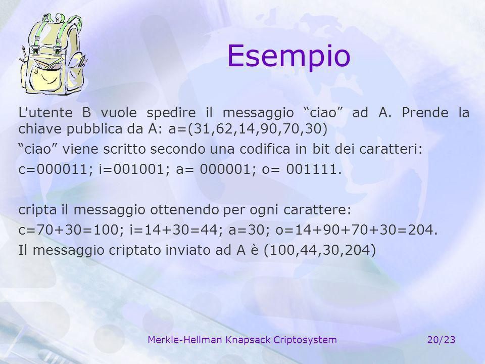 Merkle-Hellman Knapsack Criptosystem20/23 Esempio L'utente B vuole spedire il messaggio ciao ad A. Prende la chiave pubblica da A: a=(31,62,14,90,70,3