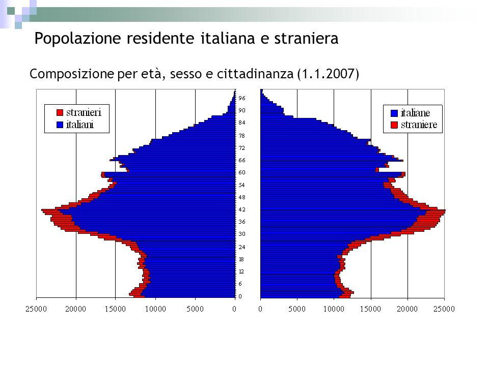 Composizione per età, sesso e cittadinanza (1.1.2007) Popolazione residente italiana e straniera