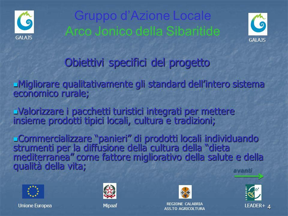 4 Unione EuropeaMipaaf REGIONE CALABRIA ASS.TO AGRICOLTURA LEADER+ GALAJS Gruppo dAzione Locale Arco Jonico della Sibaritide Obiettivi specifici del p