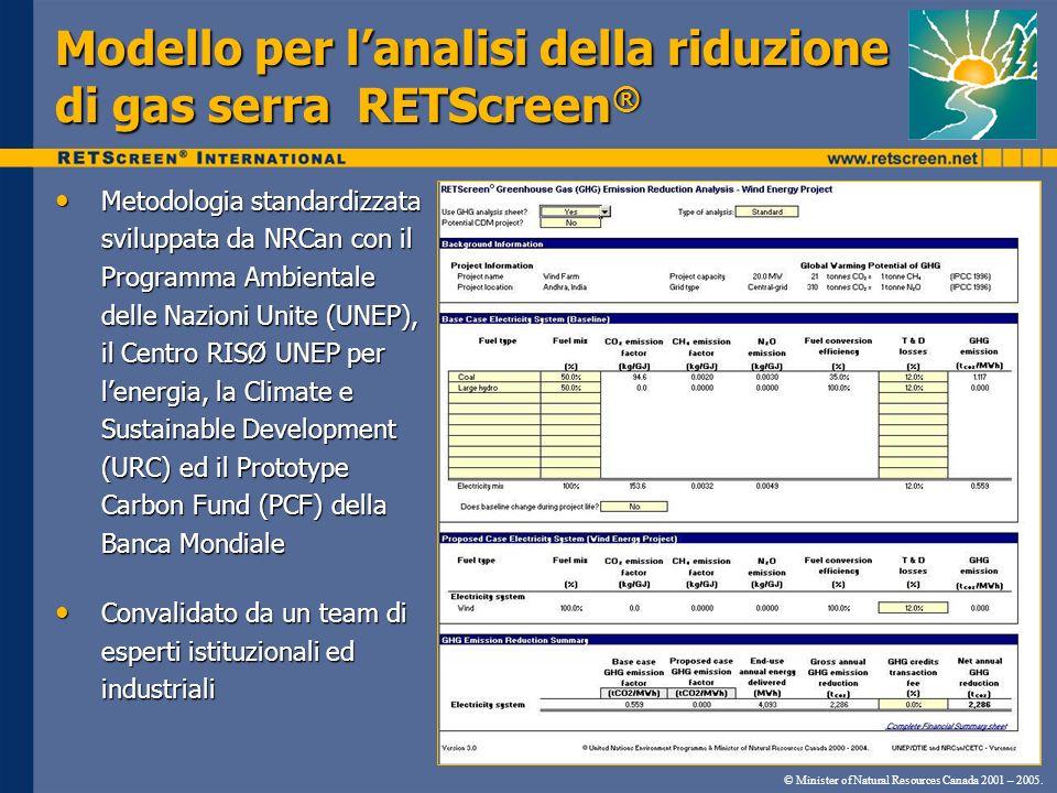 Modello per lanalisi della riduzione di gas serra RETScreen ® Metodologia standardizzata sviluppata da NRCan con il Programma Ambientale delle Nazioni