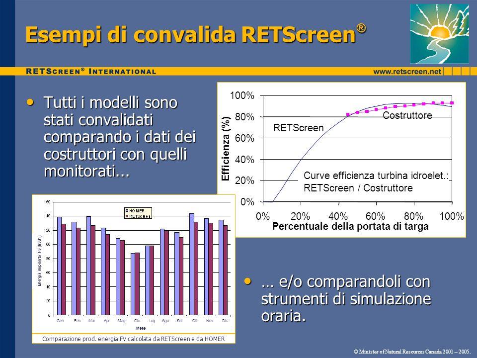 Esempi di convalida RETScreen ® Tutti i modelli sono stati convalidati comparando i dati dei costruttori con quelli monitorati... Tutti i modelli sono