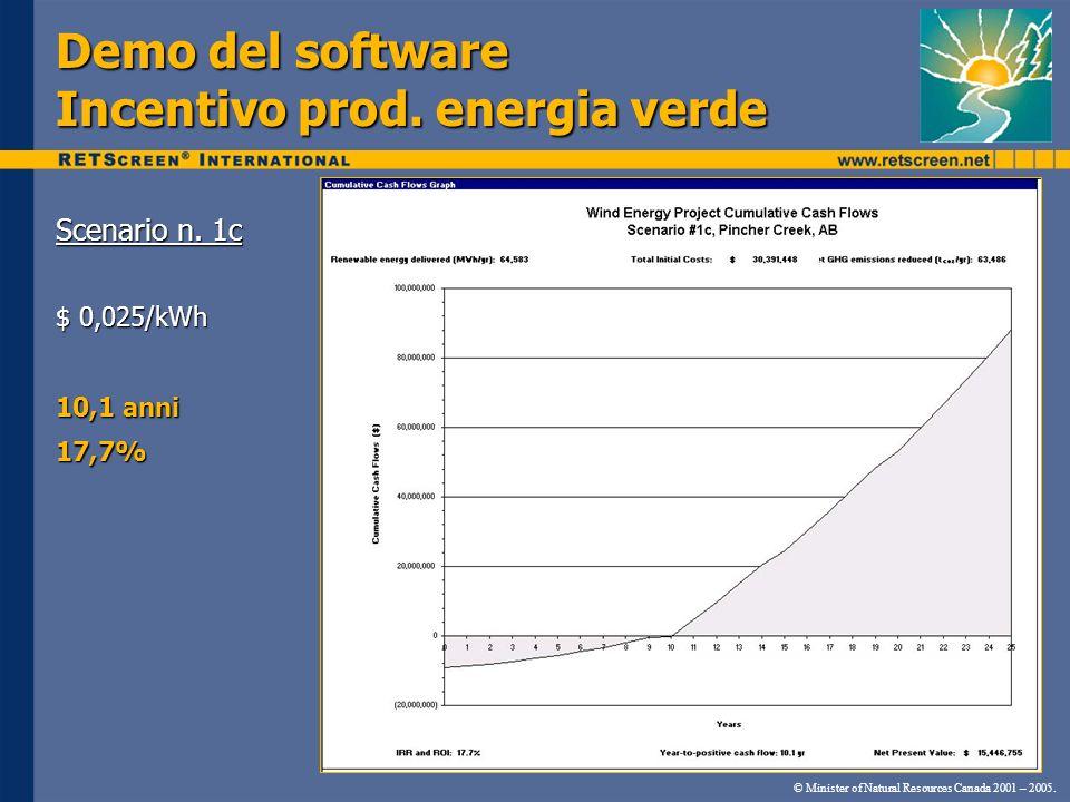 Demo del software Incentivo prod. energia verde Scenario n. 1c $ 0,025/kWh 10,1 anni 17,7% © Minister of Natural Resources Canada 2001 – 2005.