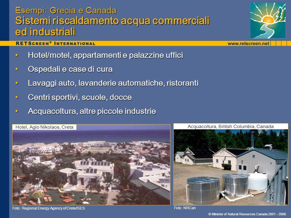 © Minister of Natural Resources Canada 2001 – 2006. Esempi: Grecia e Canada Sistemi riscaldamento acqua commerciali ed industriali Hotel/motel, appart