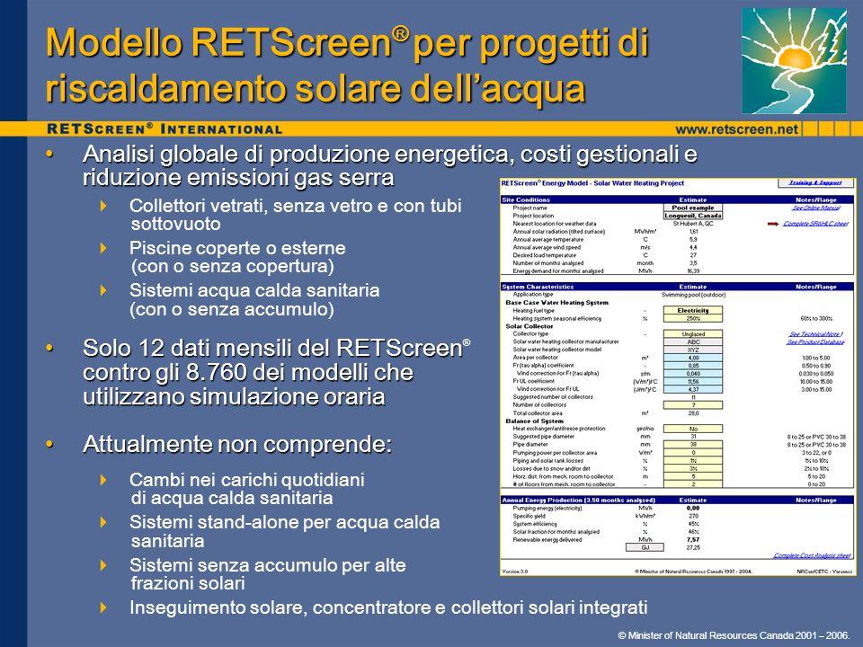 © Minister of Natural Resources Canada 2001 – 2006. Modello RETScreen ® per progetti di riscaldamento solare dellacqua Analisi globale di produzione e