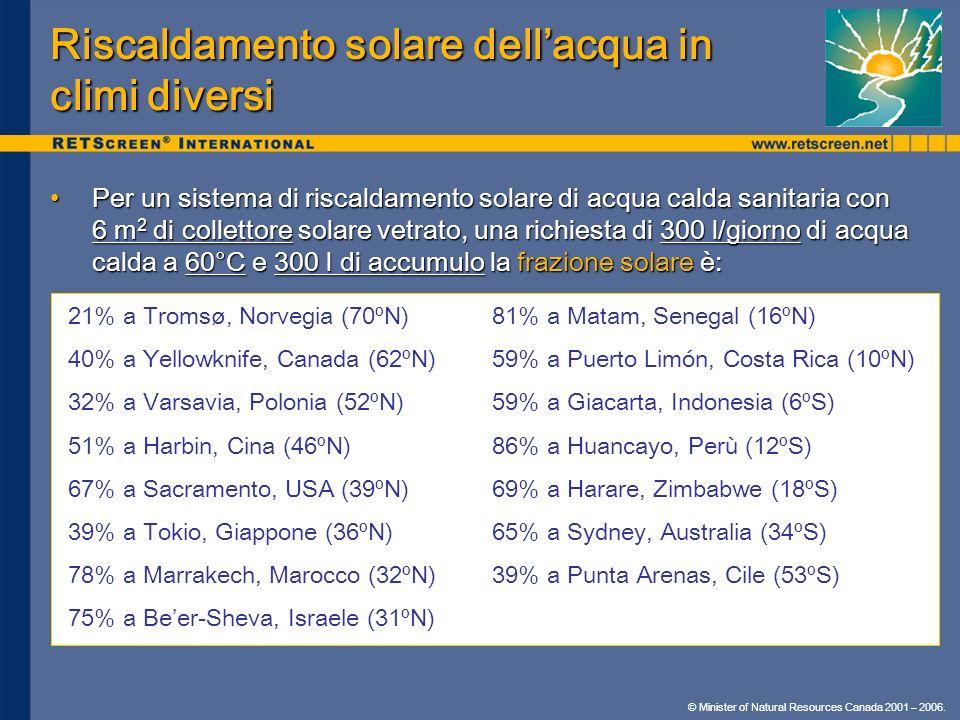 © Minister of Natural Resources Canada 2001 – 2006. Riscaldamento solare dellacqua in climi diversi Per un sistema di riscaldamento solare di acqua ca