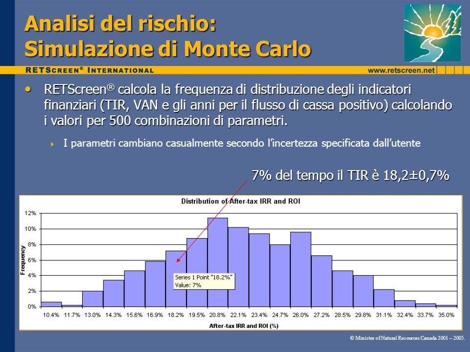 Analisi del rischio: Simulazione di Monte Carlo RETScreen ® calcola la frequenza di distribuzione degli indicatori finanziari (TIR, VAN e gli anni per