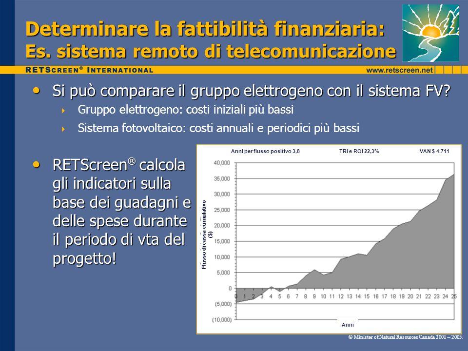 Determinare la fattibilità finanziaria: Es. sistema remoto di telecomunicazione © Minister of Natural Resources Canada 2001 – 2005. Si può comparare i