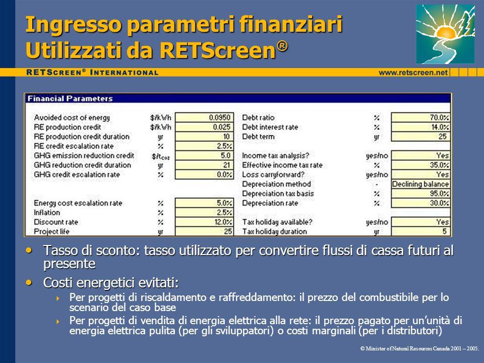 Ingresso parametri finanziari Utilizzati da RETScreen ® © Minister of Natural Resources Canada 2001 – 2005. Tasso di sconto: tasso utilizzato per conv