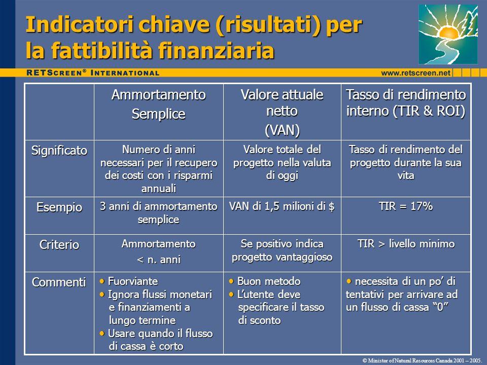 Comparazione indicatori: Es.di sistema remoto di telecom.