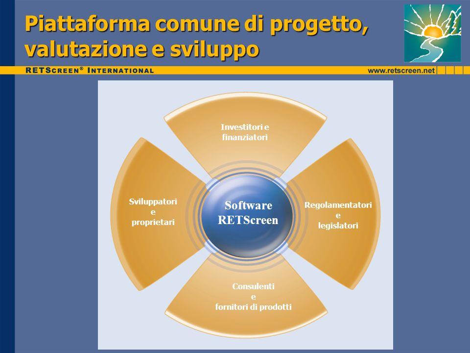 Piattaforma comune di progetto, valutazione e sviluppo Investitori e finanziatori Regolamentatori e legislatori Sviluppatori e proprietari Consulenti e fornitori di prodotti Software RETScreen