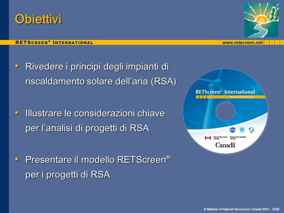 Obiettivi Rivedere i principi degli impianti di riscaldamento solare dellaria (RSA) Rivedere i principi degli impianti di riscaldamento solare dellaria (RSA) Illustrare le considerazioni chiave per lanalisi di progetti di RSA Illustrare le considerazioni chiave per lanalisi di progetti di RSA Presentare il modello RETScreen ® per i progetti di RSA Presentare il modello RETScreen ® per i progetti di RSA