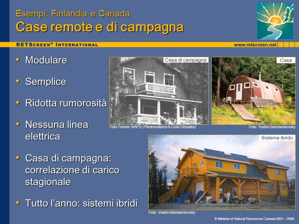 © Minister of Natural Resources Canada 2001 – 2006. Esempi: Finlandia e Canada Case remote e di campagna Modulare Modulare Semplice Semplice Ridotta r