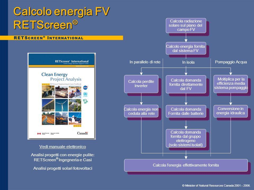 © Minister of Natural Resources Canada 2001 – 2006. Calcolo energia FV RETScreen ® Vedi manuale elettronico Analisi progetti con energie pulite: RETSc