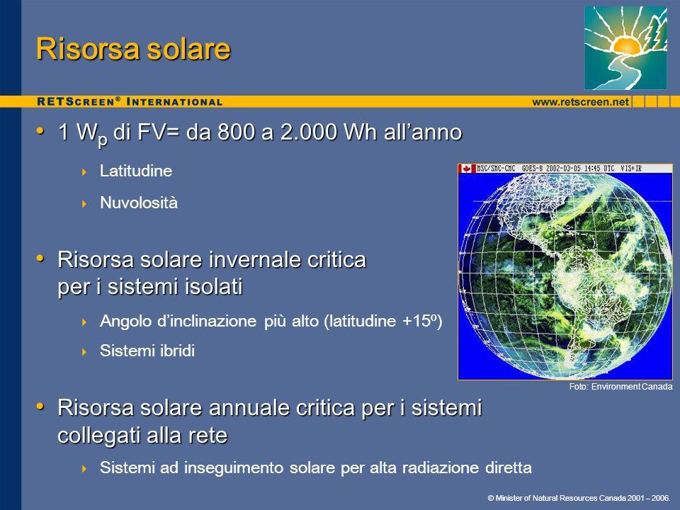 © Minister of Natural Resources Canada 2001 – 2006. Risorsa solare 1 W p di FV= da 800 a 2.000 Wh allanno 1 W p di FV= da 800 a 2.000 Wh allanno Latit