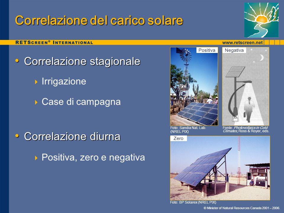 © Minister of Natural Resources Canada 2001 – 2006. Correlazione del carico solare Correlazione stagionale Correlazione stagionale Irrigazione Case di