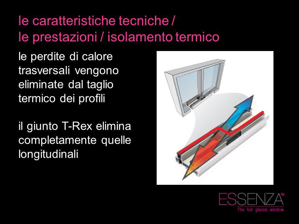 le caratteristiche tecniche / le prestazioni / isolamento termico le perdite di calore trasversali vengono eliminate dal taglio termico dei profili il