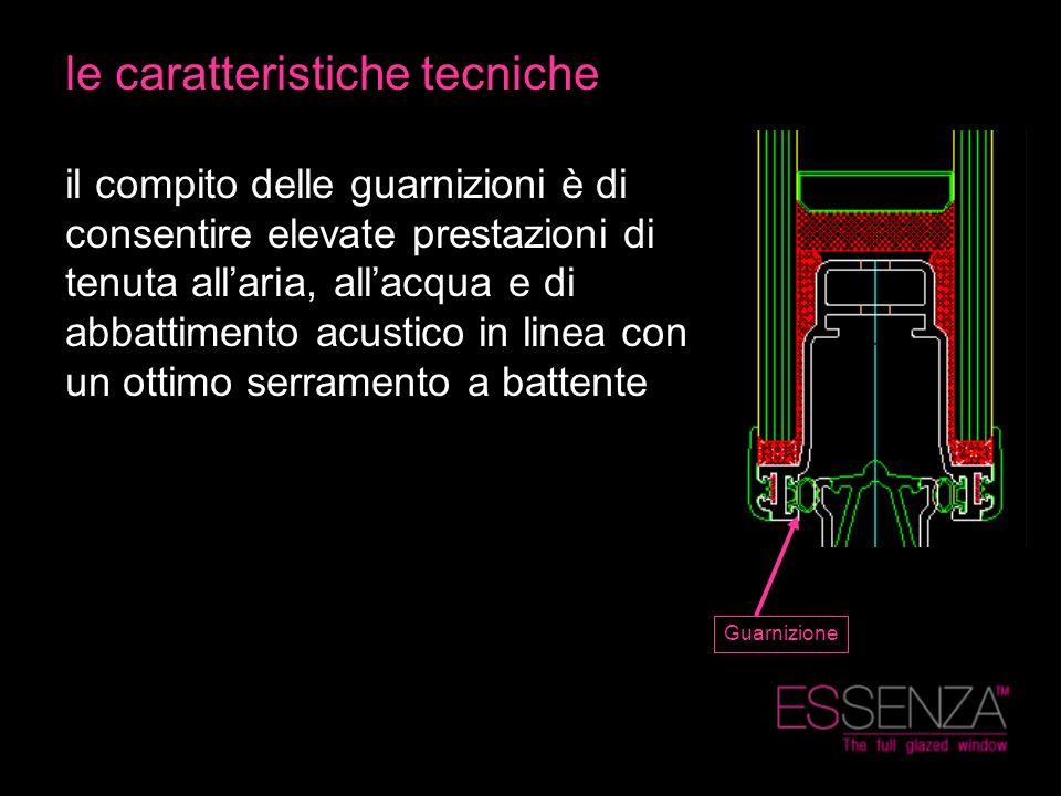 le caratteristiche tecniche / le prestazioni * NOTA Ogni serramento, in base alle sue caratteristiche fisiche (es.
