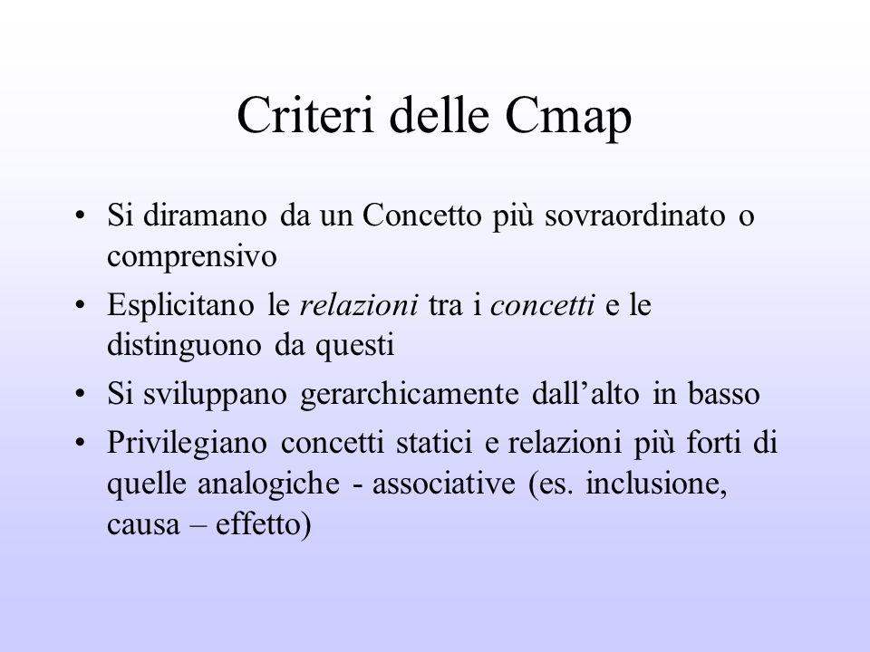 DaDa M.Guastavigna http://www.pavonerisorse.to.it/cacrt/mappe/mm/