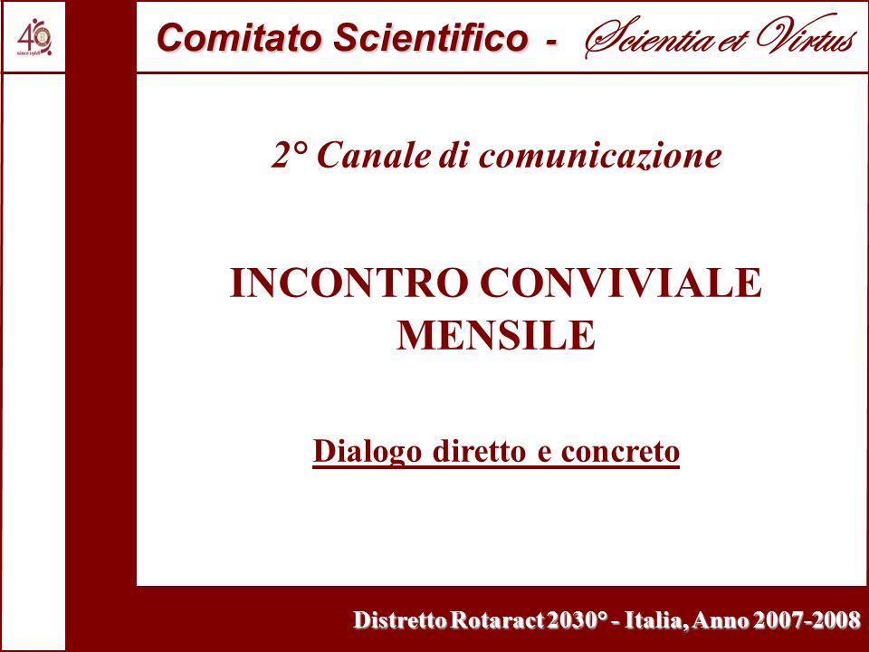 Distretto Rotaract 2030° - Italia, Anno 2007-2008 2° Canale di comunicazione INCONTRO CONVIVIALE MENSILE Dialogo diretto e concreto Comitato Scientifico - Comitato Scientifico - Scientia et Virtus