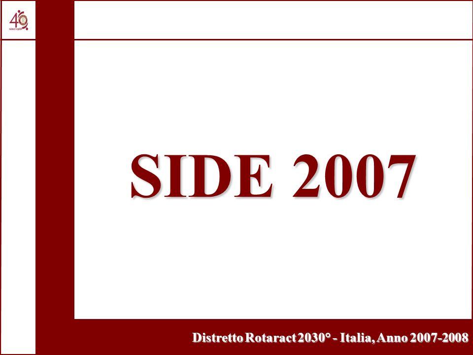 SIDE 2007 Distretto Rotaract 2030° - Italia, Anno 2007-2008