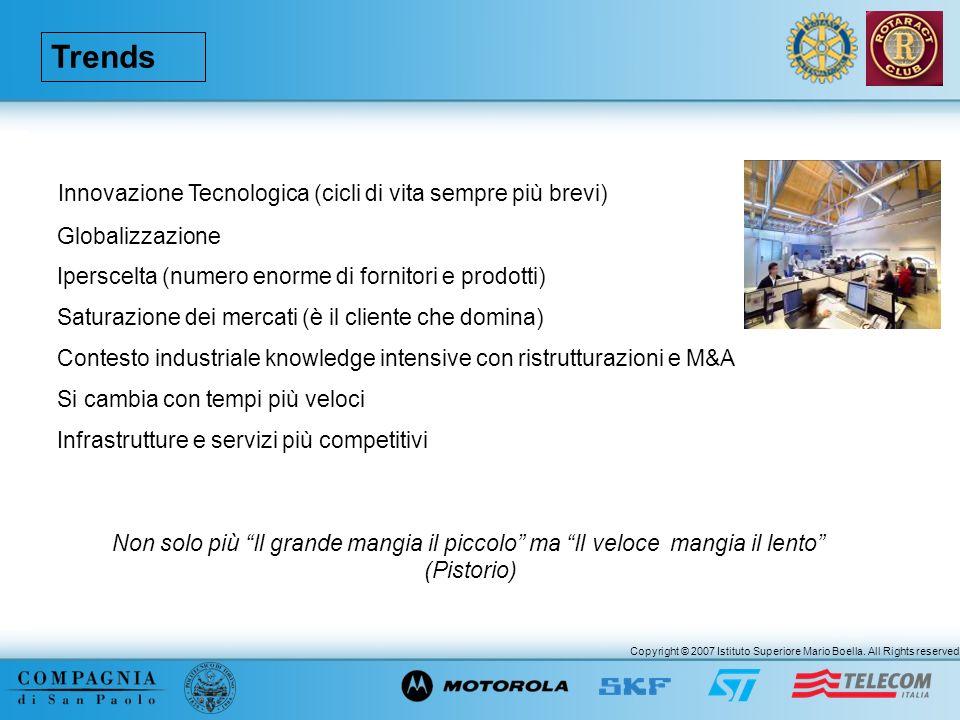 Copyright © 2007 Istituto Superiore Mario Boella. All Rights reserved. Trends Innovazione Tecnologica (cicli di vita sempre più brevi) Globalizzazione
