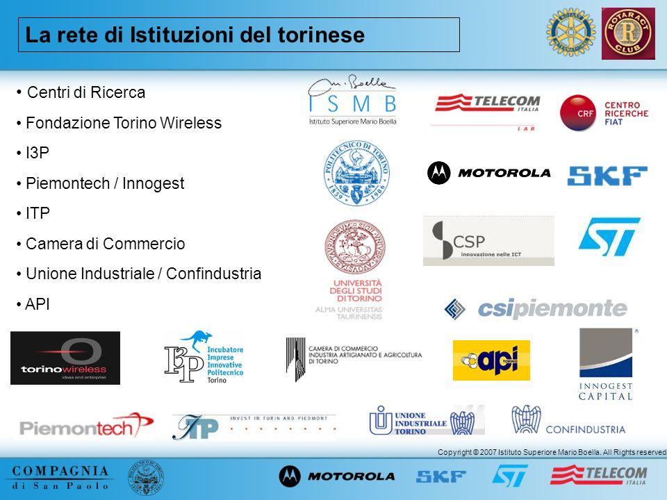 Copyright © 2007 Istituto Superiore Mario Boella. All Rights reserved. La rete di Istituzioni del torinese Centri di Ricerca Fondazione Torino Wireles
