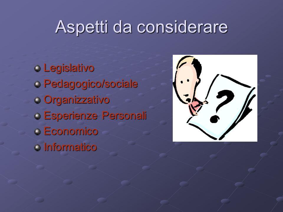 Aspetti da considerare LegislativoPedagogico/socialeOrganizzativo Esperienze Personali EconomicoInformatico