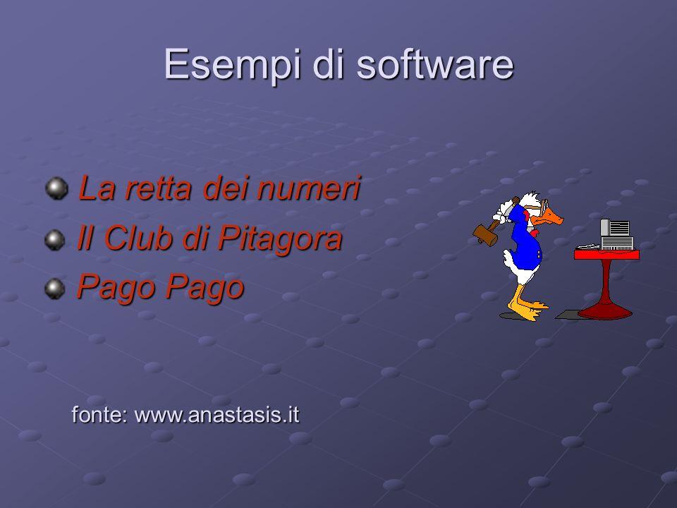 Esempi di software La retta dei numeri La retta dei numeri Il Club di Pitagora Il Club di Pitagora Pago Pago Pago Pago fonte: www.anastasis.it fonte: