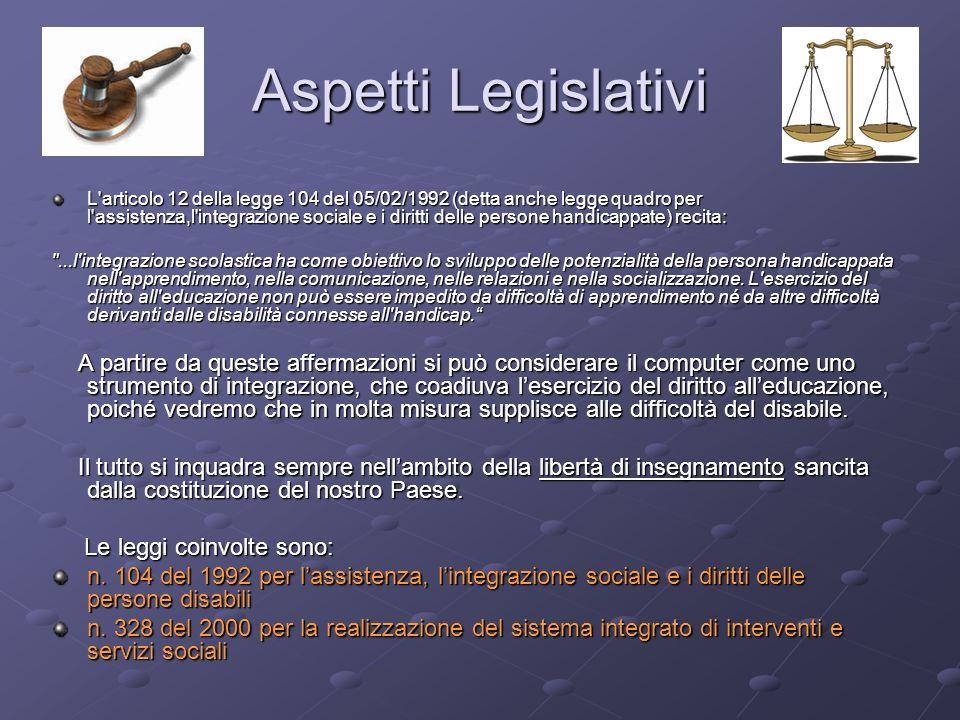 Aspetti Legislativi L'articolo 12 della legge 104 del 05/02/1992 (detta anche legge quadro per l'assistenza,l'integrazione sociale e i diritti delle p