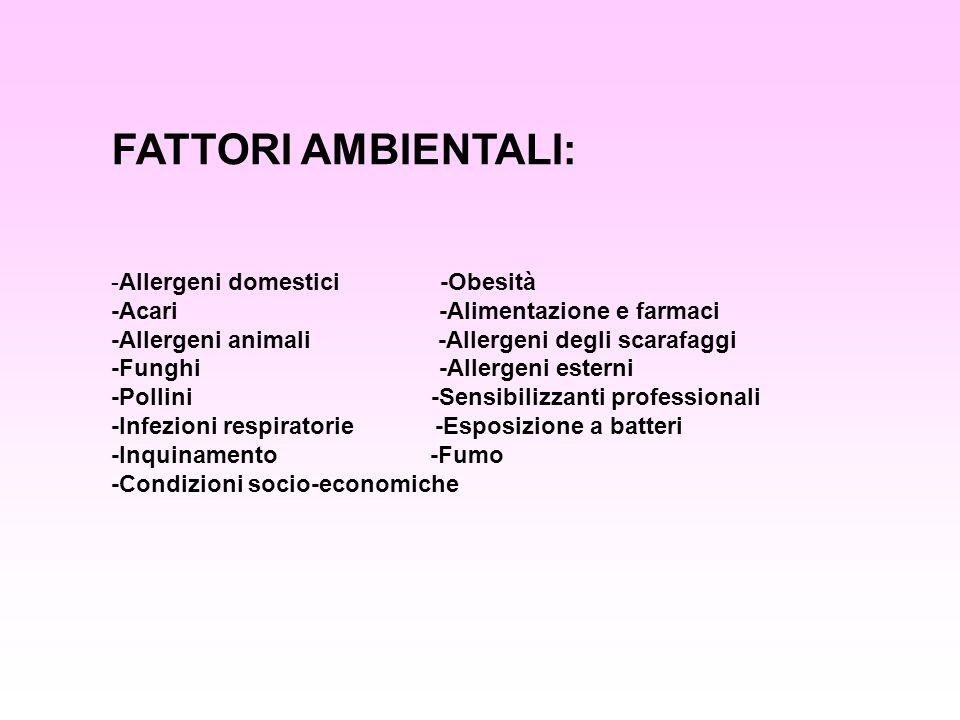 FATTORI AMBIENTALI: -Allergeni domestici -Obesità -Acari -Alimentazione e farmaci -Allergeni animali -Allergeni degli scarafaggi -Funghi -Allergeni es