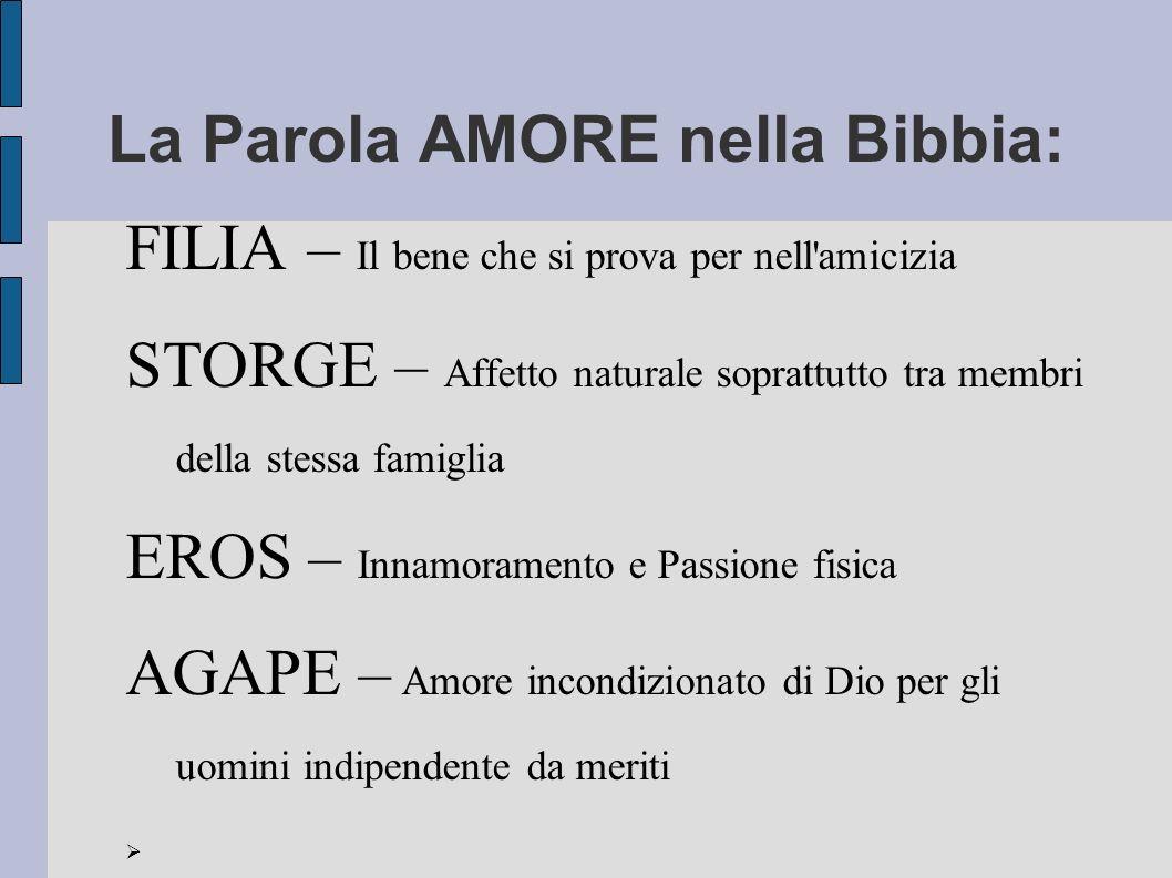 La Parola AMORE nella Bibbia: FILIA – Il bene che si prova per nell'amicizia STORGE – Affetto naturale soprattutto tra membri della stessa famiglia ER