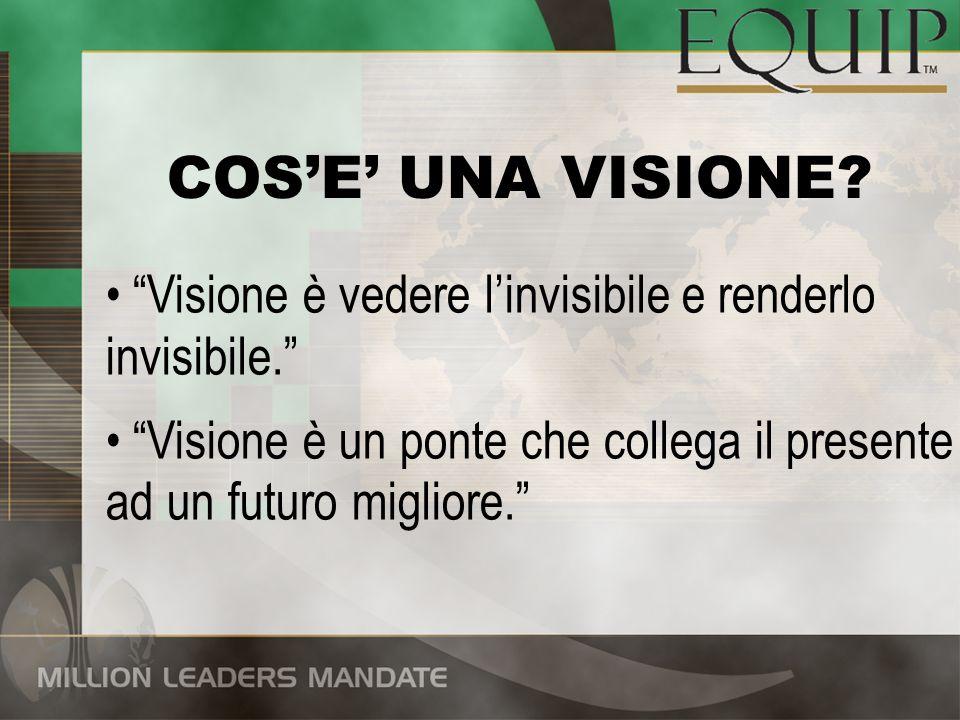 COSE UNA VISIONE? Visione è vedere linvisibile e renderlo invisibile. Visione è un ponte che collega il presente ad un futuro migliore.