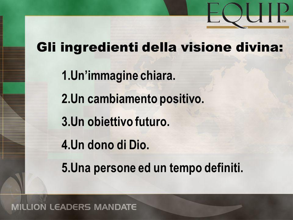 Gli ingredienti della visione divina: 1.Unimmagine chiara. 2.Un cambiamento positivo. 3.Un obiettivo futuro. 4.Un dono di Dio. 5.Una persone ed un tem