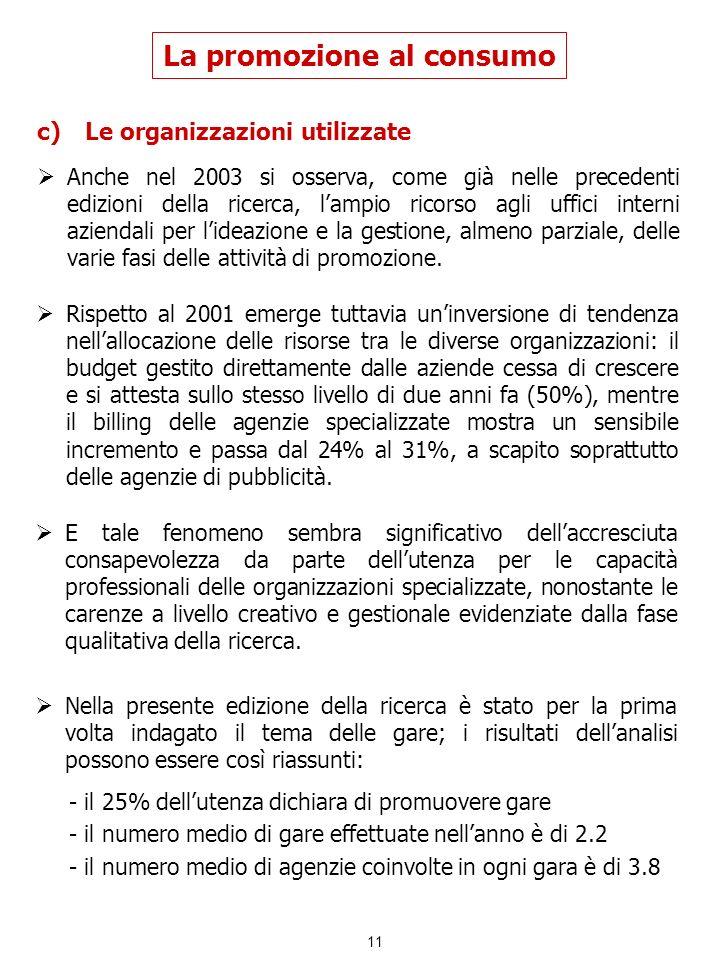 11 c)Le organizzazioni utilizzate La promozione al consumo Rispetto al 2001 emerge tuttavia uninversione di tendenza nellallocazione delle risorse tra